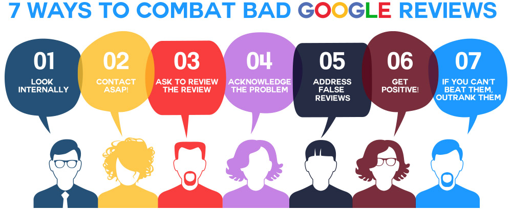7 ways to handle bad online reviews.