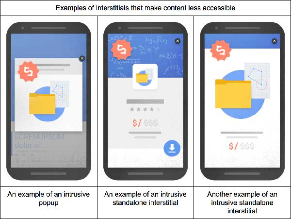 Examples of intrusive interstitial's that can generate a Google ranking penalty.